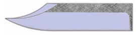 Messerklingen - Formen, Konzepte, Einsatzzwecke: Clip Point Klinge