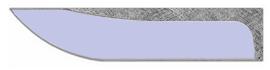 Messerklingen - Formen, Konzepte, Einsatzzwecke: Standardform