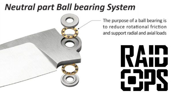 RAIDOPS Ball bearing system