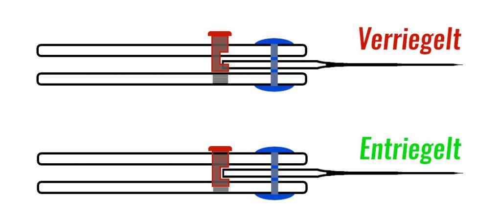 Button Lock - Klingenverriegerlung bei Taschenmessern