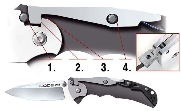 Tri-Ad Lock, schematische Darstellung